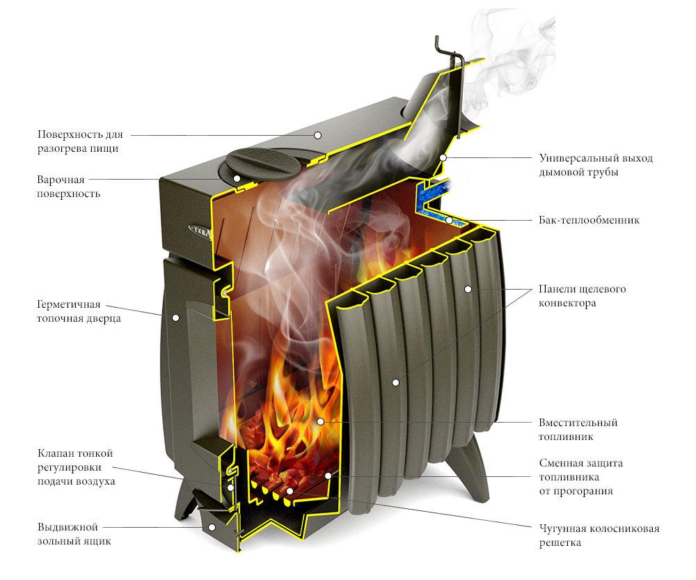 Станок для изготовления топливных брикетов своими руками